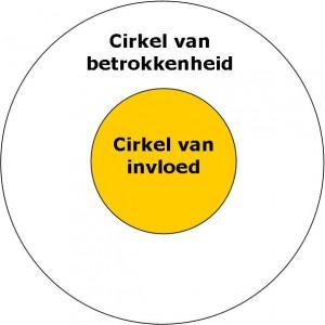 eenvoudig leven begint in je cirkel van invloed